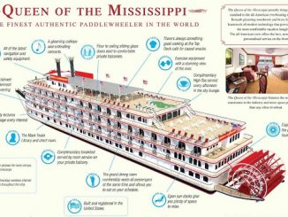 Queen of the Mississippi Live Cruise Ship Tracker